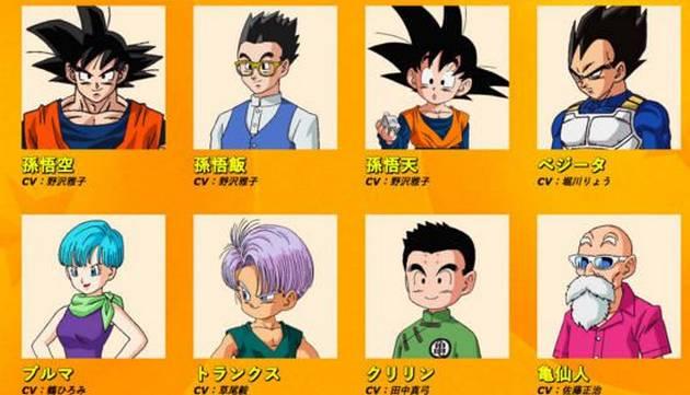 Dragon Ball Super revela detalles del primer capítulo