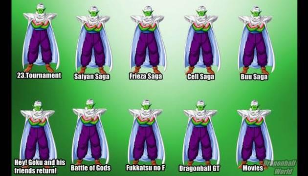 Dragon Ball: alucinante evolución de sus personajes