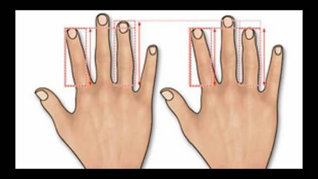 Tamaño de los dedos revelaría si eres infiel
